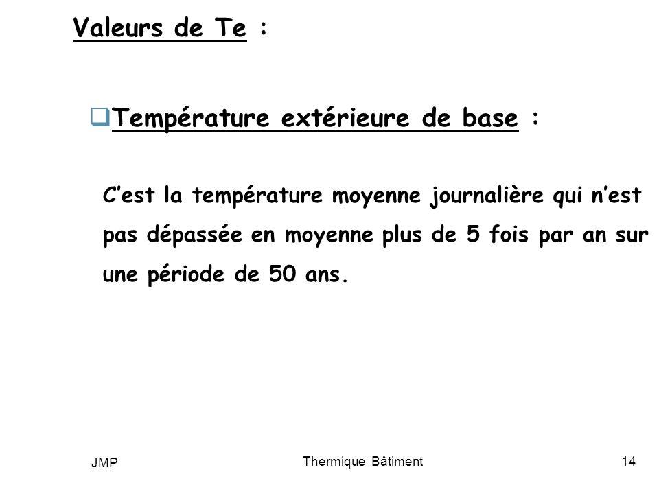 JMP Thermique Bâtiment14 Valeurs de Te : Température extérieure de base : Cest la température moyenne journalière qui nest pas dépassée en moyenne plu