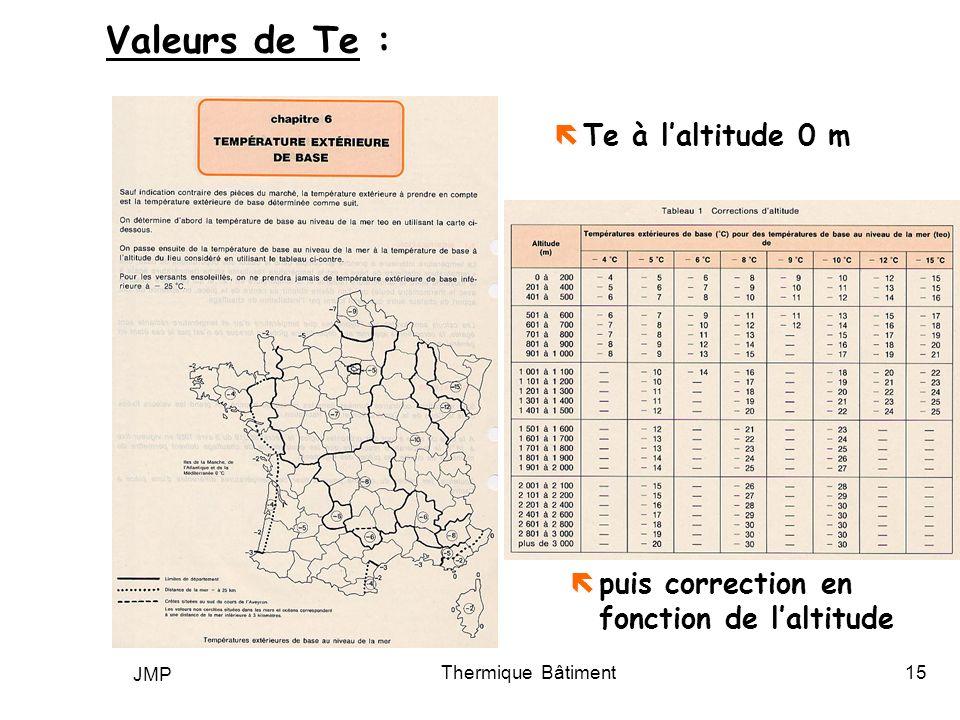 JMP Thermique Bâtiment15 Valeurs de Te : ëTe à laltitude 0 m ëpuis correction en fonction de laltitude