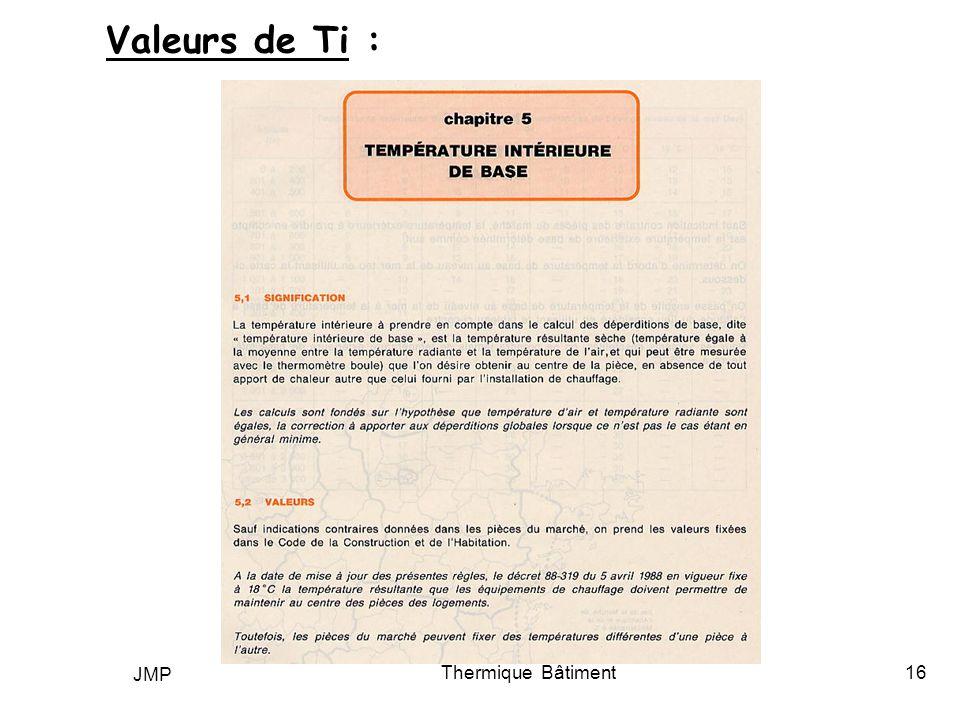 JMP Thermique Bâtiment16 Valeurs de Ti :