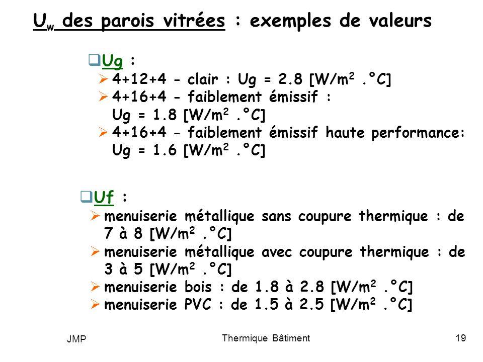 JMP Thermique Bâtiment19 U w des parois vitrées : exemples de valeurs Ug : 4+12+4 - clair : Ug = 2.8 [W/m 2.°C] 4+16+4 - faiblement émissif : Ug = 1.8