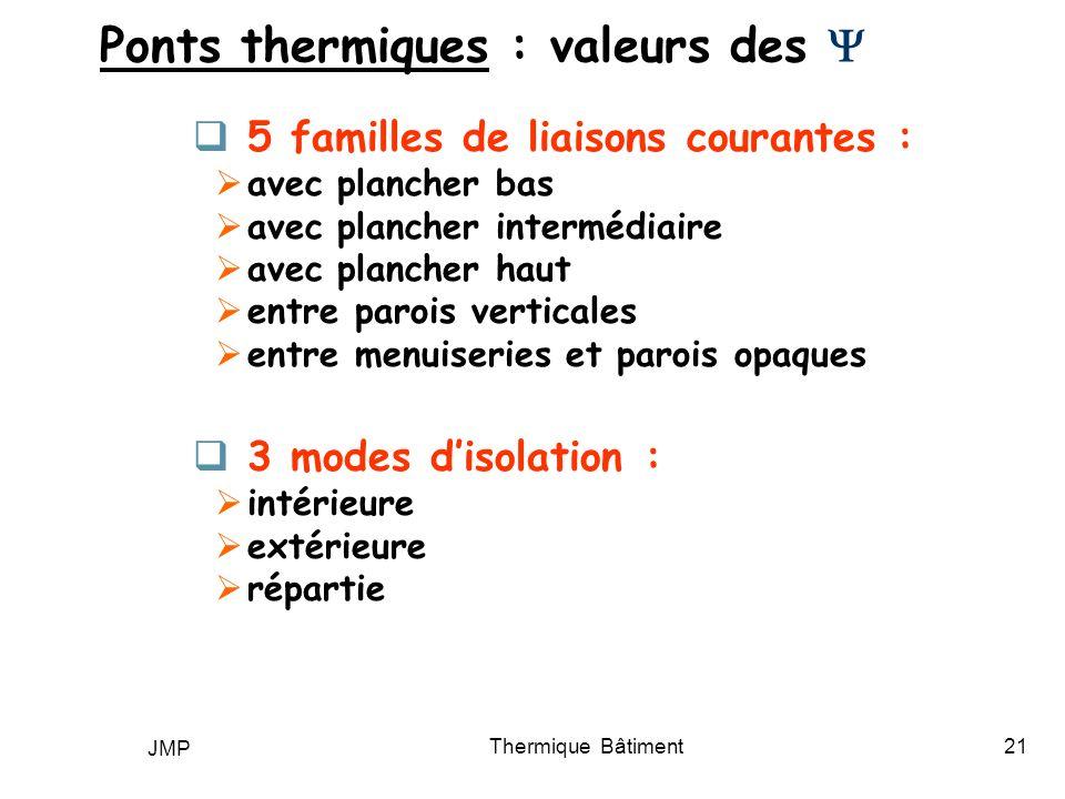 JMP Thermique Bâtiment21 Ponts thermiques : valeurs des 5 familles de liaisons courantes : avec plancher bas avec plancher intermédiaire avec plancher