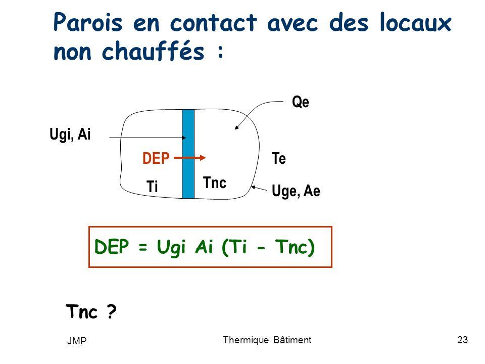 JMP Thermique Bâtiment23 Parois en contact avec des locaux non chauffés : Tnc ? DEP = Ugi Ai (Ti - Tnc) Ti Tnc Te Qe Ugi, Ai Uge, Ae DEP