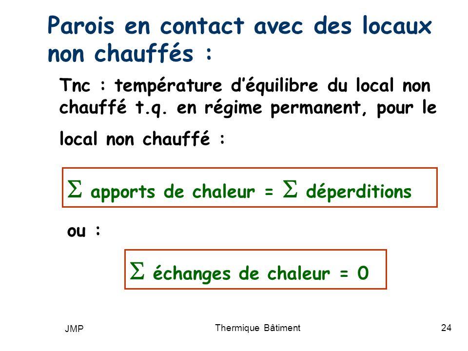 JMP Thermique Bâtiment24 Parois en contact avec des locaux non chauffés : Tnc : température déquilibre du local non chauffé t.q. en régime permanent,