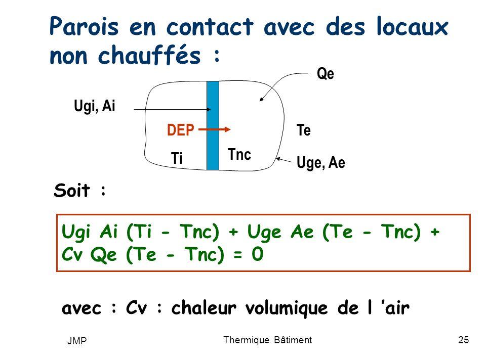 JMP Thermique Bâtiment25 Parois en contact avec des locaux non chauffés : Soit : Ugi Ai (Ti - Tnc) + Uge Ae (Te - Tnc) + Cv Qe (Te - Tnc) = 0 Ti Tnc T