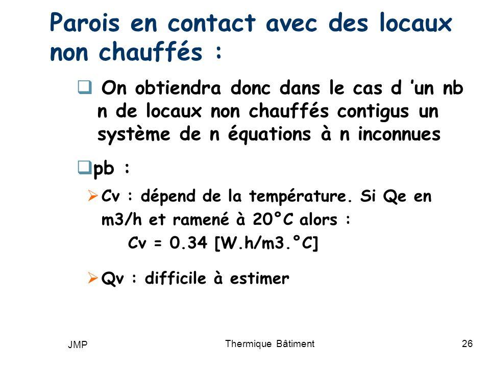 JMP Thermique Bâtiment26 Parois en contact avec des locaux non chauffés : On obtiendra donc dans le cas d un nb n de locaux non chauffés contigus un s
