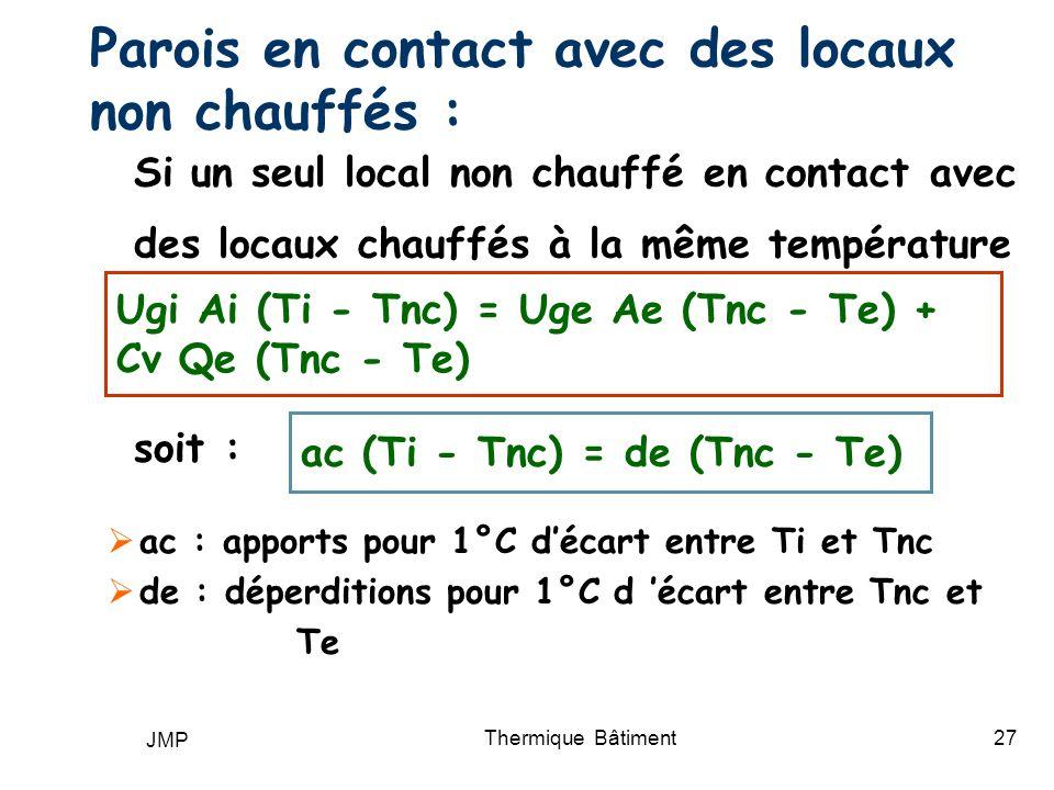 JMP Thermique Bâtiment27 Parois en contact avec des locaux non chauffés : Si un seul local non chauffé en contact avec des locaux chauffés à la même t