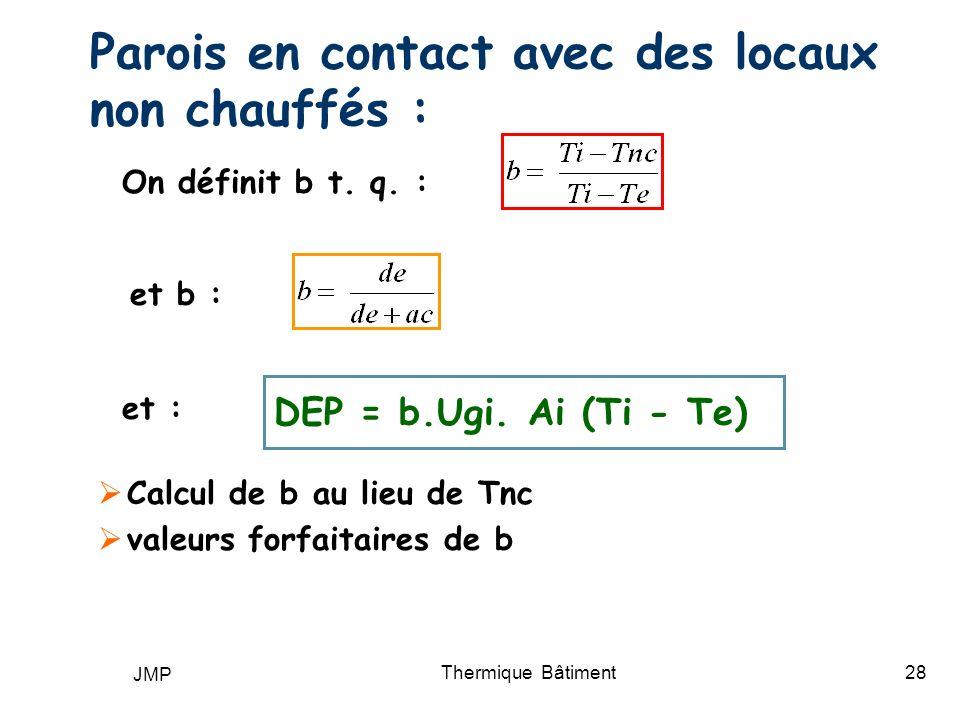 JMP Thermique Bâtiment28 Parois en contact avec des locaux non chauffés : On définit b t. q. : et : DEP = b.Ugi. Ai (Ti - Te) Calcul de b au lieu de T
