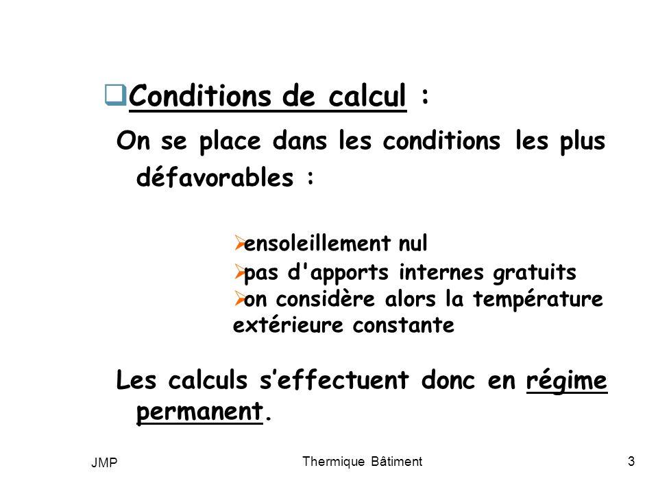 JMP Thermique Bâtiment4 p : flux de chaleur échangé par transmission Q : débit de renouvellement dair pénétrant dans le local r : flux de chaleur échangé par renouvellement dair P : Puissance de chauffage Bilan thermique : P = p + r Ti = cste> Te (hiver) Ti P Q r P P Te = cste