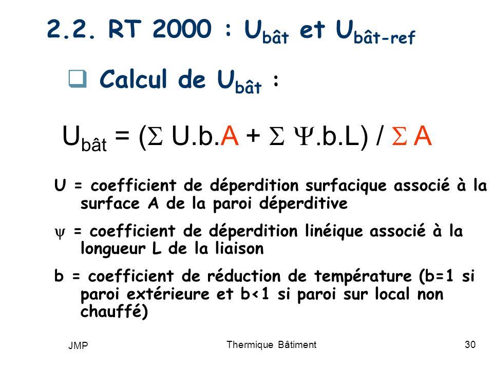 JMP Thermique Bâtiment30 2.2. RT 2000 : U bât et U bât-ref Calcul de U bât : U bât = ( U.b.A + b.L) / A U = coefficient de déperdition surfacique asso