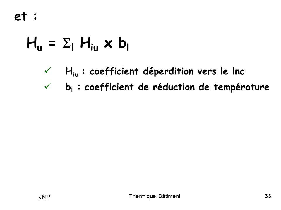 JMP Thermique Bâtiment33 et : H u = l H iu x b l H iu : coefficient déperdition vers le lnc b l : coefficient de réduction de température