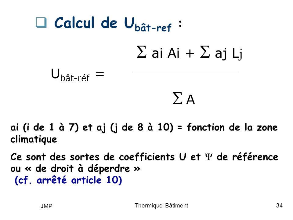 JMP Thermique Bâtiment34 Calcul de U bât-ref : ai Ai + aj L j U bât-réf = A ai (i de 1 à 7) et aj (j de 8 à 10) = fonction de la zone climatique Ce so