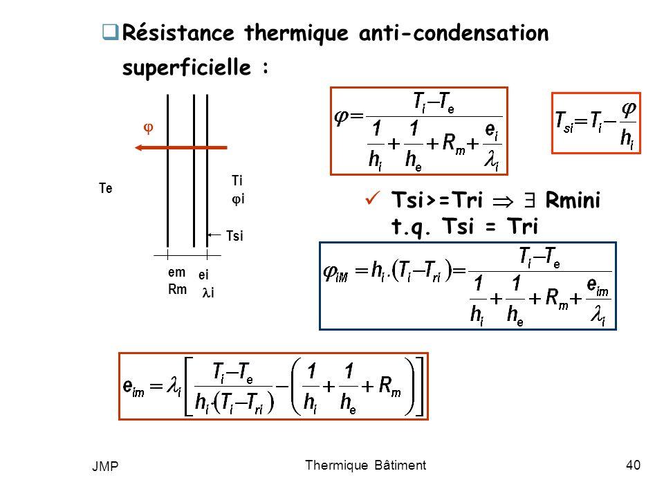 JMP Thermique Bâtiment40 Résistance thermique anti-condensation superficielle : Tsi>=Tri Rmini t.q. Tsi = Tri em Rm ei i Te Ti i Tsi