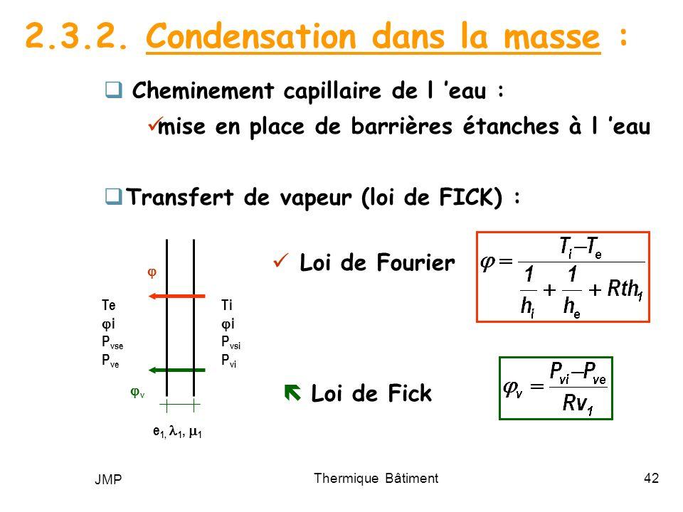 JMP Thermique Bâtiment42 Cheminement capillaire de l eau : mise en place de barrières étanches à l eau Transfert de vapeur (loi de FICK) : 2.3.2. Cond