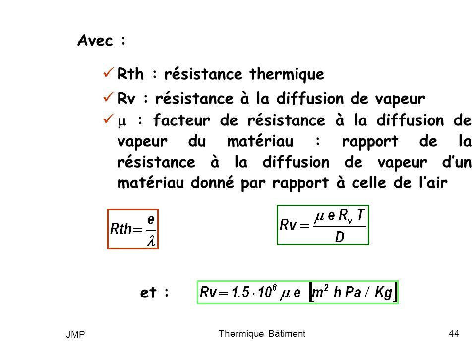 JMP Thermique Bâtiment44 Avec : et : Rth : résistance thermique Rv : résistance à la diffusion de vapeur : facteur de résistance à la diffusion de vap