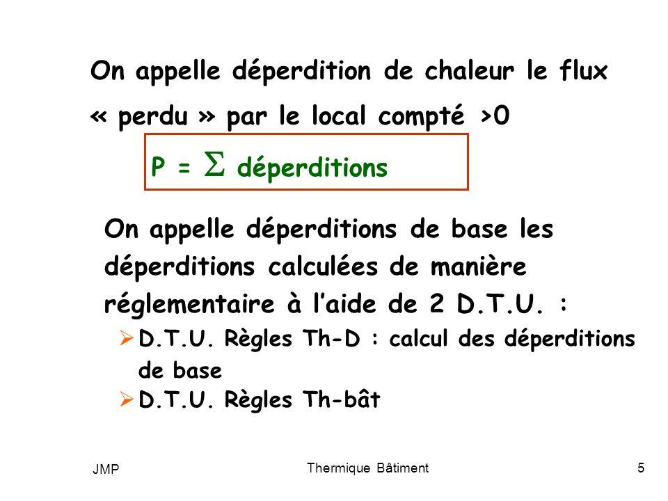 JMP Thermique Bâtiment5 On appelle déperdition de chaleur le flux « perdu » par le local compté >0 P = déperditions On appelle déperditions de base le