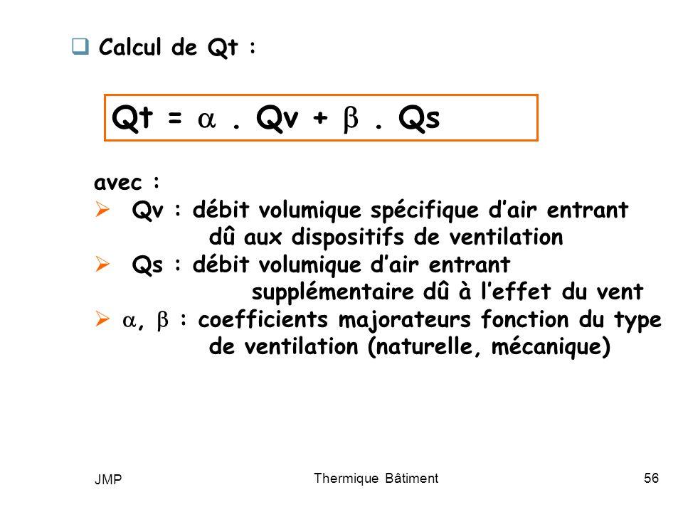 JMP Thermique Bâtiment56 Calcul de Qt : avec : Qv : débit volumique spécifique dair entrant dû aux dispositifs de ventilation Qs : débit volumique dai