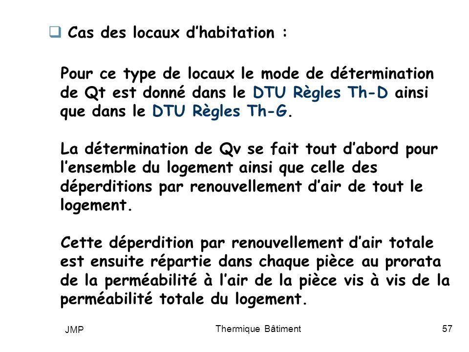 JMP Thermique Bâtiment57 Cas des locaux dhabitation : Pour ce type de locaux le mode de détermination de Qt est donné dans le DTU Règles Th-D ainsi qu