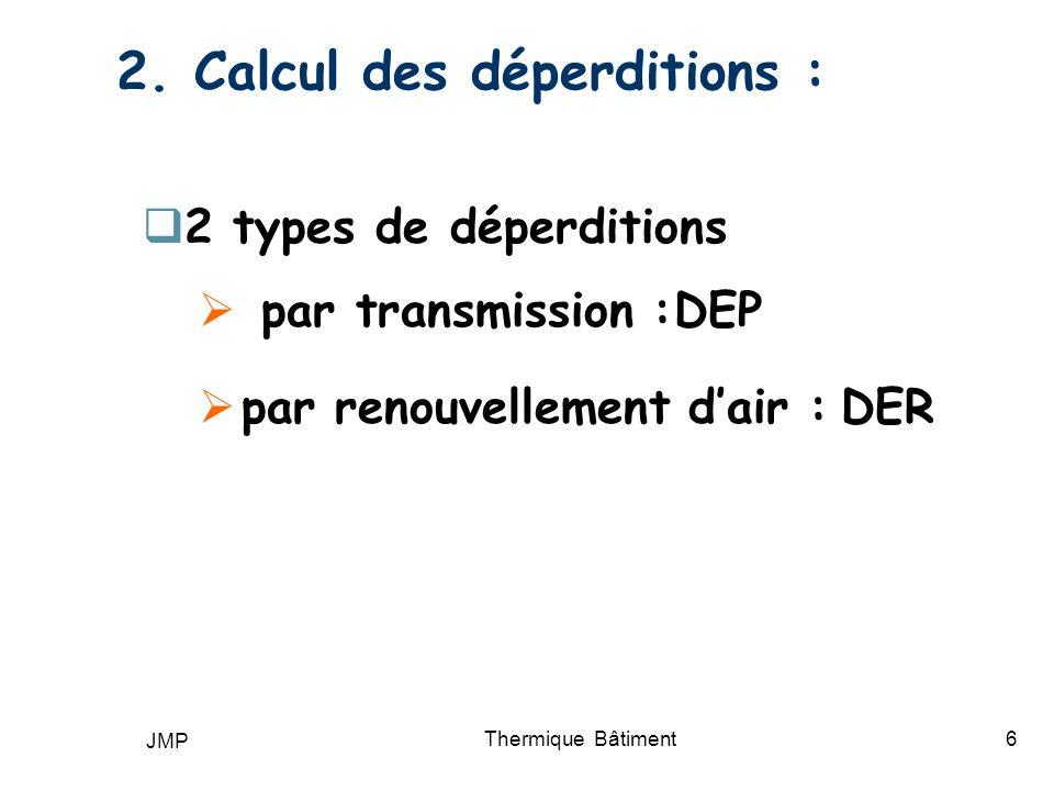 JMP Thermique Bâtiment27 Parois en contact avec des locaux non chauffés : Si un seul local non chauffé en contact avec des locaux chauffés à la même température soit : Ugi Ai (Ti - Tnc) = Uge Ae (Tnc - Te) + Cv Qe (Tnc - Te) ac (Ti - Tnc) = de (Tnc - Te) ac : apports pour 1°C décart entre Ti et Tnc de : déperditions pour 1°C d écart entre Tnc et Te