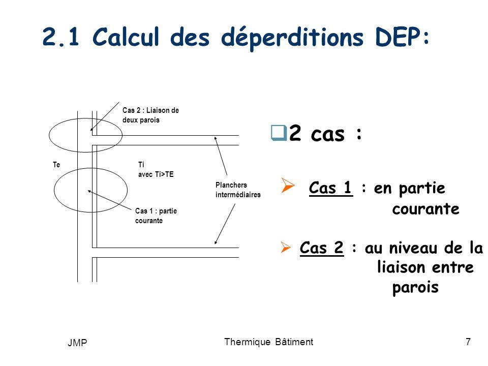 JMP Thermique Bâtiment7 2.1 Calcul des déperditions DEP: 2 cas : Cas 1 : en partie courante Cas 2 : au niveau de la liaison entre parois Planchers int