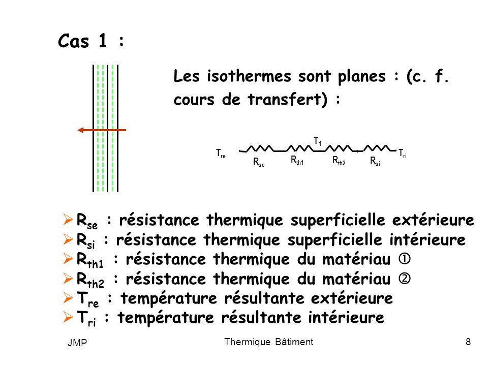 JMP Thermique Bâtiment8 Cas 1 : Les isothermes sont planes : (c. f. cours de transfert) : R th2 R se R th1 R si T1T1 T re T ri R se : résistance therm