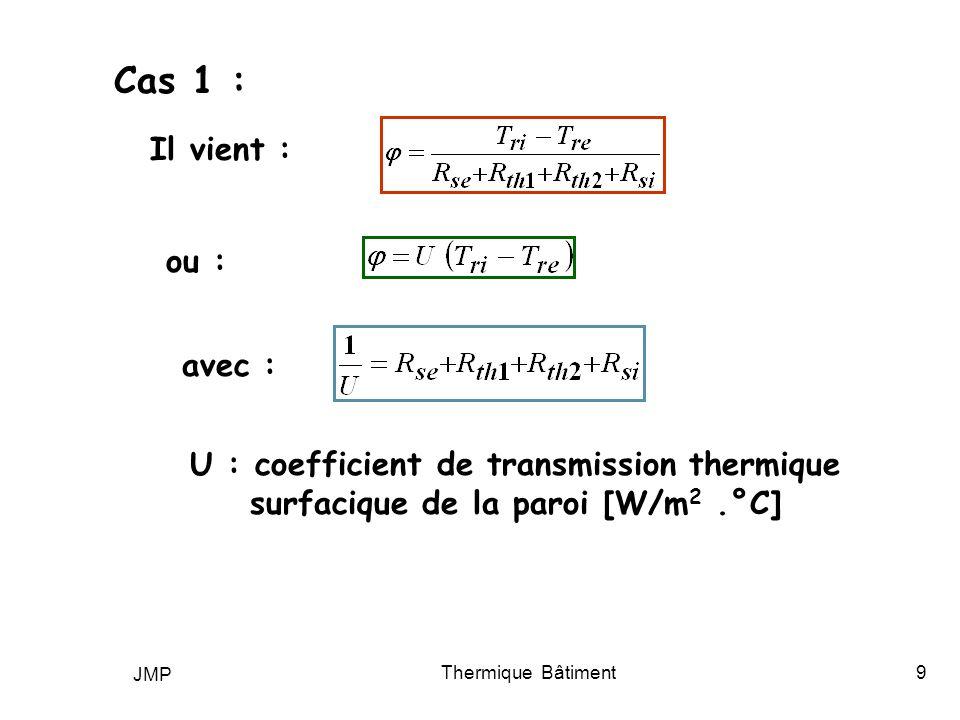 JMP Thermique Bâtiment20 U w des parois vitrées : exemples de valeurs Uw : double vitrage fenêtre bois : Uw de 1.8 à 2.9[W/m 2.°C] fenêtre métallique avec coupure thermique : de 2.2 à 3.8 [W/m 2.°C] fenêtre PVC : de 1.7 à 2.4 [W/m 2.°C]