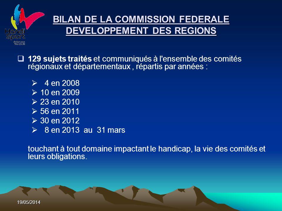 19/05/2014 BILAN DE LA COMMISSION FEDERALE DEVELOPPEMENT DES REGIONS 129 sujets traités et communiqués à l ensemble des comités régionaux et départementaux, répartis par années : 4 en 2008 10 en 2009 23 en 2010 56 en 2011 30 en 2012 8 en 2013 au 31 mars touchant à tout domaine impactant le handicap, la vie des comités et leurs obligations.