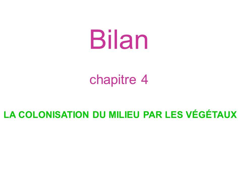 Bilan chapitre 4 LA COLONISATION DU MILIEU PAR LES VÉGÉTAUX