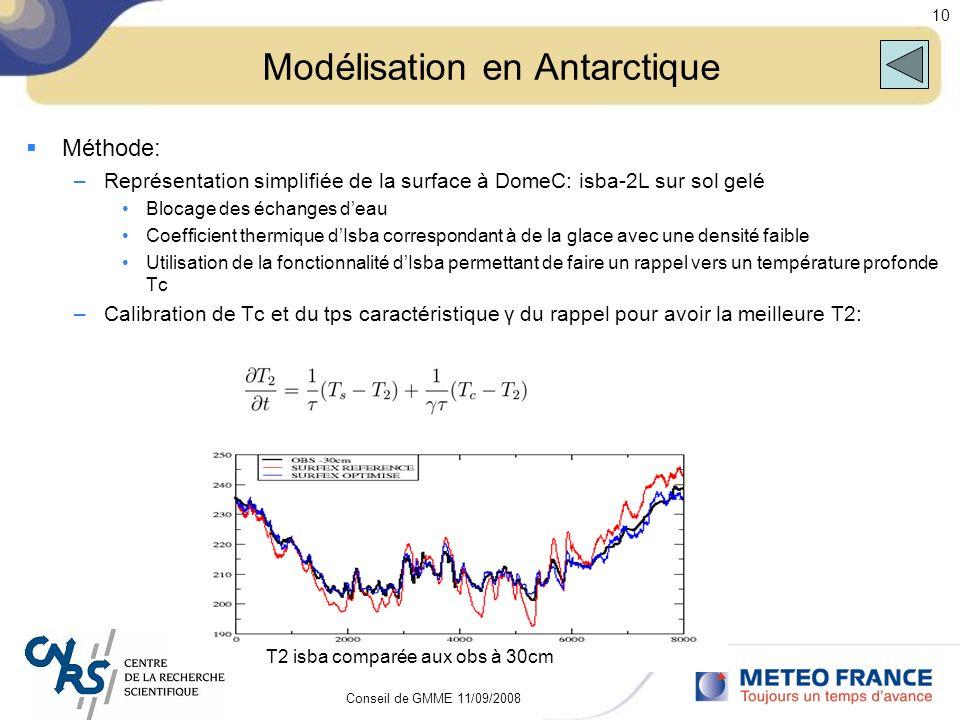 Conseil de GMME 11/09/2008 10 Modélisation en Antarctique Méthode: –Représentation simplifiée de la surface à DomeC: isba-2L sur sol gelé Blocage des
