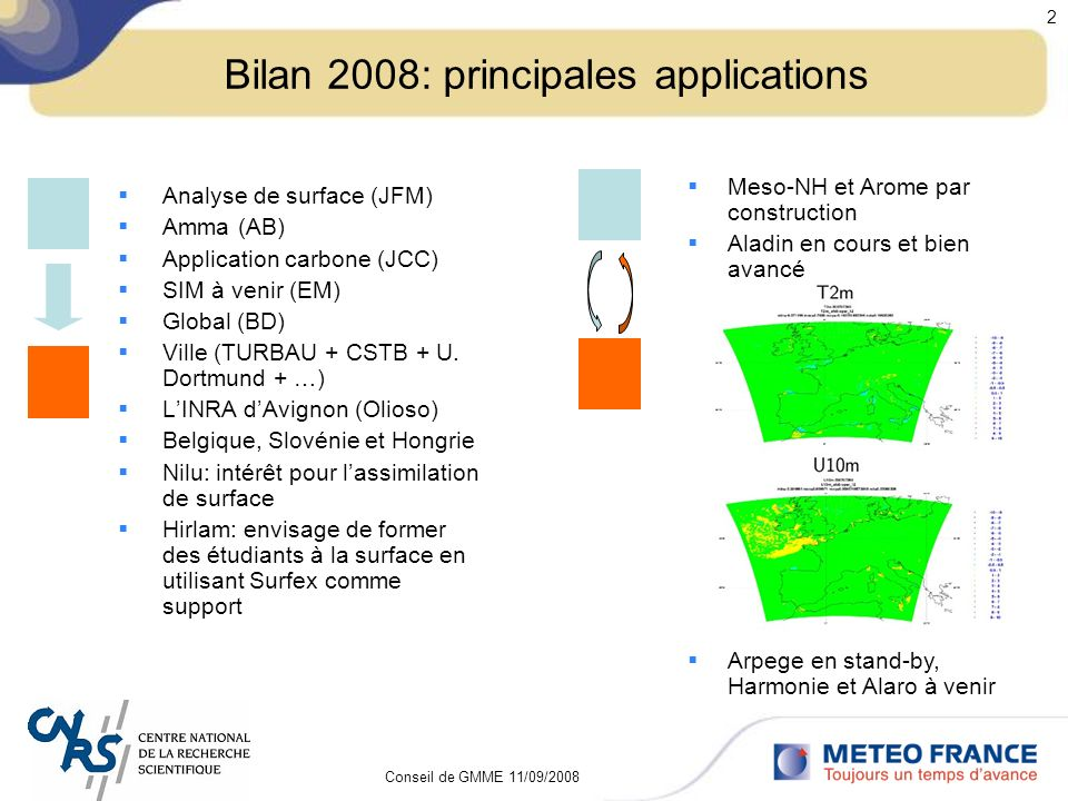 Conseil de GMME 11/09/2008 3 Bilan 2008: évolution des schémas Hydrologie sous-maille: Decharme –Profil exponentiel de Ksat –Distribution spatiale de lintensité des pluies (distribution exponentielle fonction de la proportion de maille ou il pleut) –Ruissellement hortonien dû à un excès dinfiltration Poussières désertiques, modèle DEAD: Tulet, Mokhtari Schéma de CLS 1D CANOPY: MassonCANOPY Modèle de lac FLake (Mironov, 2003): SalgadoFLake Modèle de CMO 1D complet: LebeaupinCMO 1D Interfaçage avec ECOCLIMAP II: FarouxECOCLIMAP II Adaptation ISBA 2L à lAntarctique: Le MoigneAntarctique