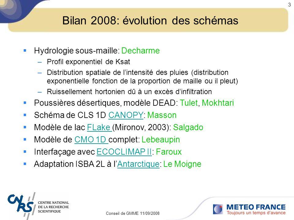 Conseil de GMME 11/09/2008 3 Bilan 2008: évolution des schémas Hydrologie sous-maille: Decharme –Profil exponentiel de Ksat –Distribution spatiale de