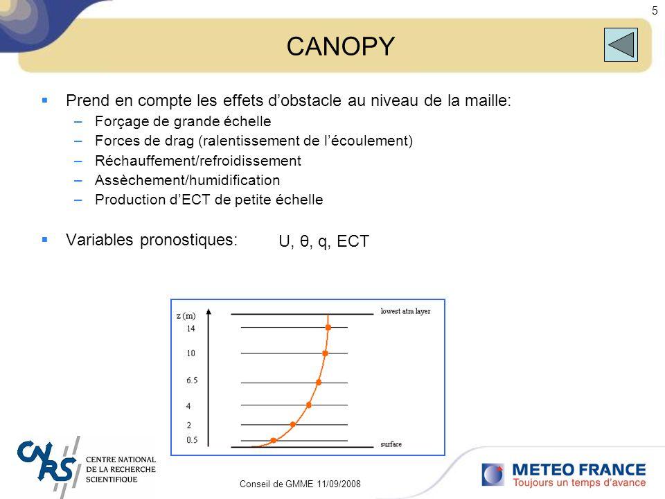 Conseil de GMME 11/09/2008 5 CANOPY Prend en compte les effets dobstacle au niveau de la maille: –Forçage de grande échelle –Forces de drag (ralentiss