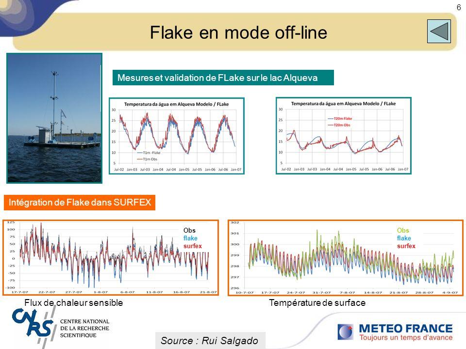 Conseil de GMME 11/09/2008 6 Flake en mode off-line Mesures et validation de FLake sur le lac Alqueva Intégration de Flake dans SURFEX Flux de chaleur sensibleTempérature de surface Obs flake surfex Source : Rui Salgado