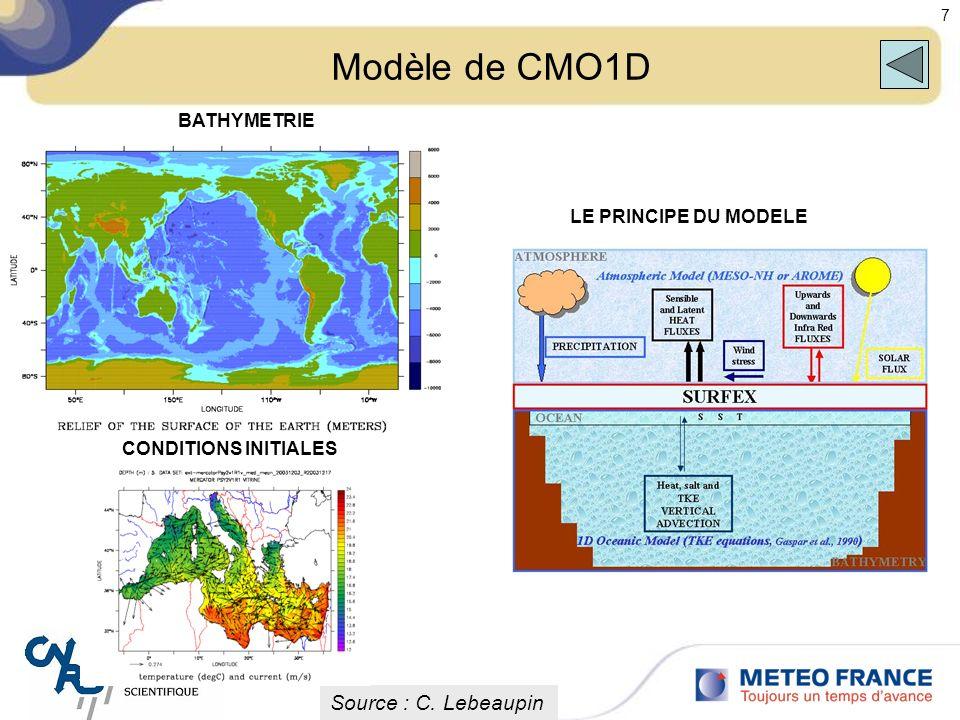 Conseil de GMME 11/09/2008 7 Modèle de CMO1D Source : C. Lebeaupin BATHYMETRIE CONDITIONS INITIALES LE PRINCIPE DU MODELE