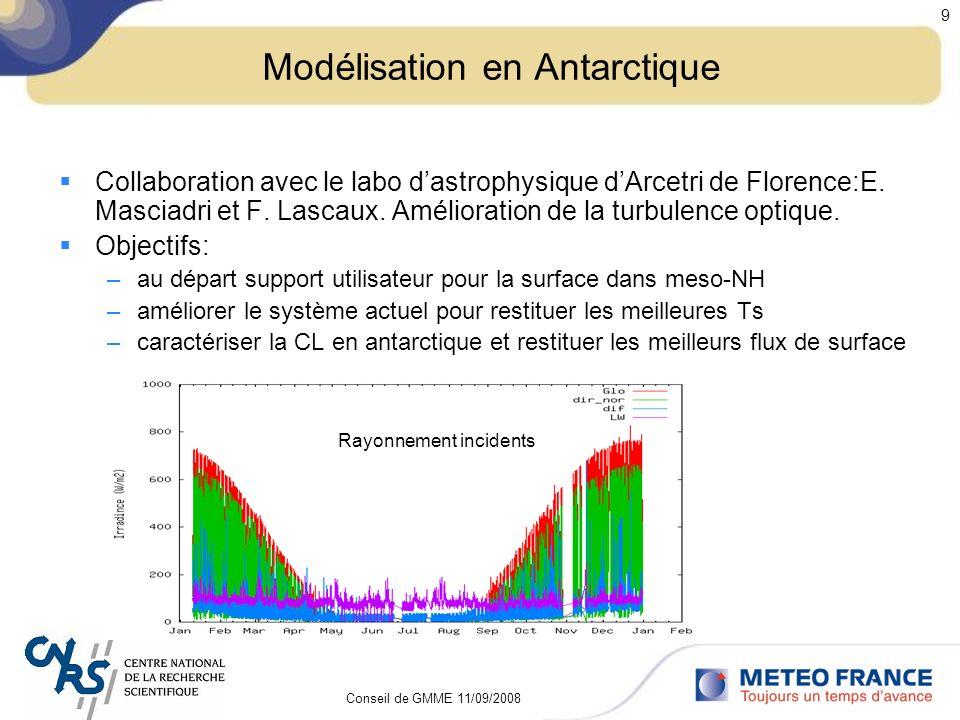 Conseil de GMME 11/09/2008 10 Modélisation en Antarctique Méthode: –Représentation simplifiée de la surface à DomeC: isba-2L sur sol gelé Blocage des échanges deau Coefficient thermique dIsba correspondant à de la glace avec une densité faible Utilisation de la fonctionnalité dIsba permettant de faire un rappel vers un température profonde Tc –Calibration de Tc et du tps caractéristique γ du rappel pour avoir la meilleure T2: T2 isba comparée aux obs à 30cm