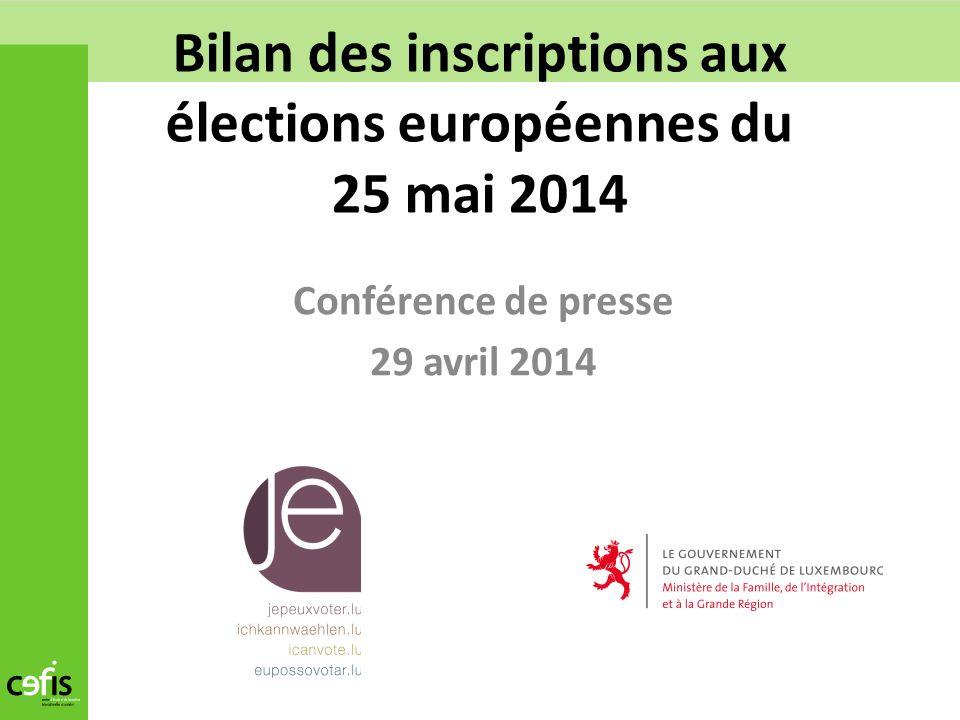 Bilan des inscriptions aux élections européennes du 25 mai 2014 Conférence de presse 29 avril 2014