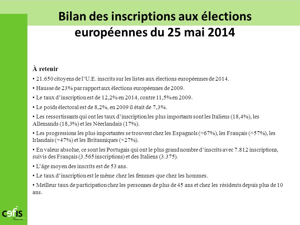 À retenir 21.650 citoyens de lU.E. inscrits sur les listes aux élections européennes de 2014. Hausse de 23% par rapport aux élections européennes de 2