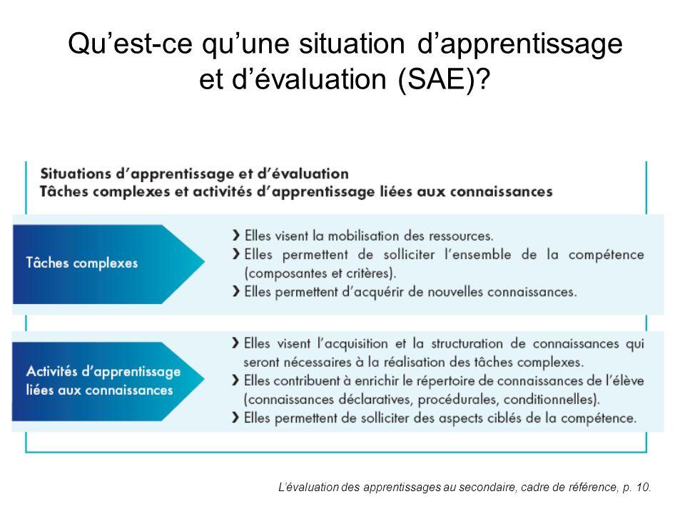 Quest-ce quune situation dapprentissage et dévaluation (SAE)? Lévaluation des apprentissages au secondaire, cadre de référence, p. 10.