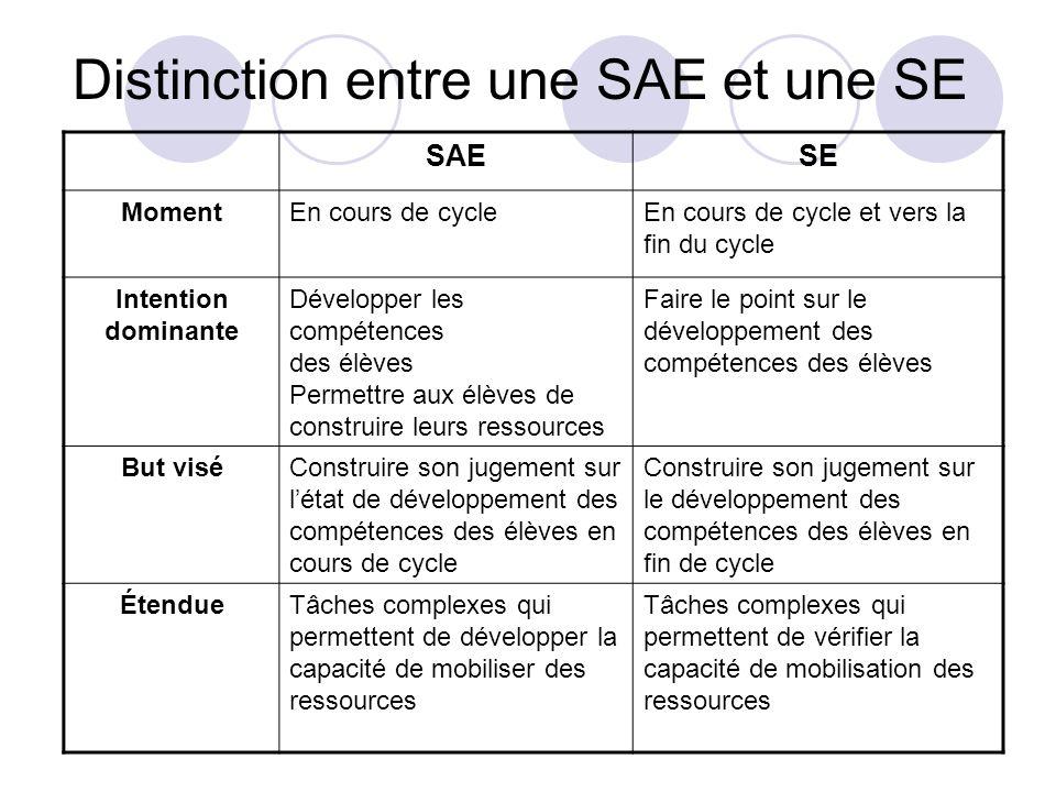 Distinction entre une SAE et une SE SAESE MomentEn cours de cycleEn cours de cycle et vers la fin du cycle Intention dominante Développer les compéten