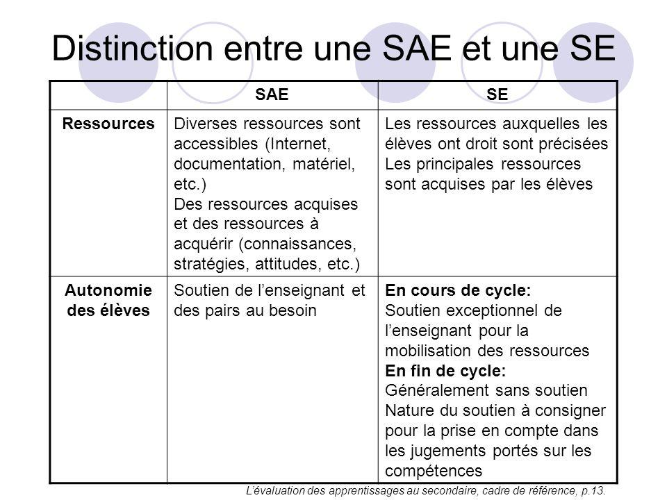 Distinction entre une SAE et une SE SAESE RessourcesDiverses ressources sont accessibles (Internet, documentation, matériel, etc.) Des ressources acqu