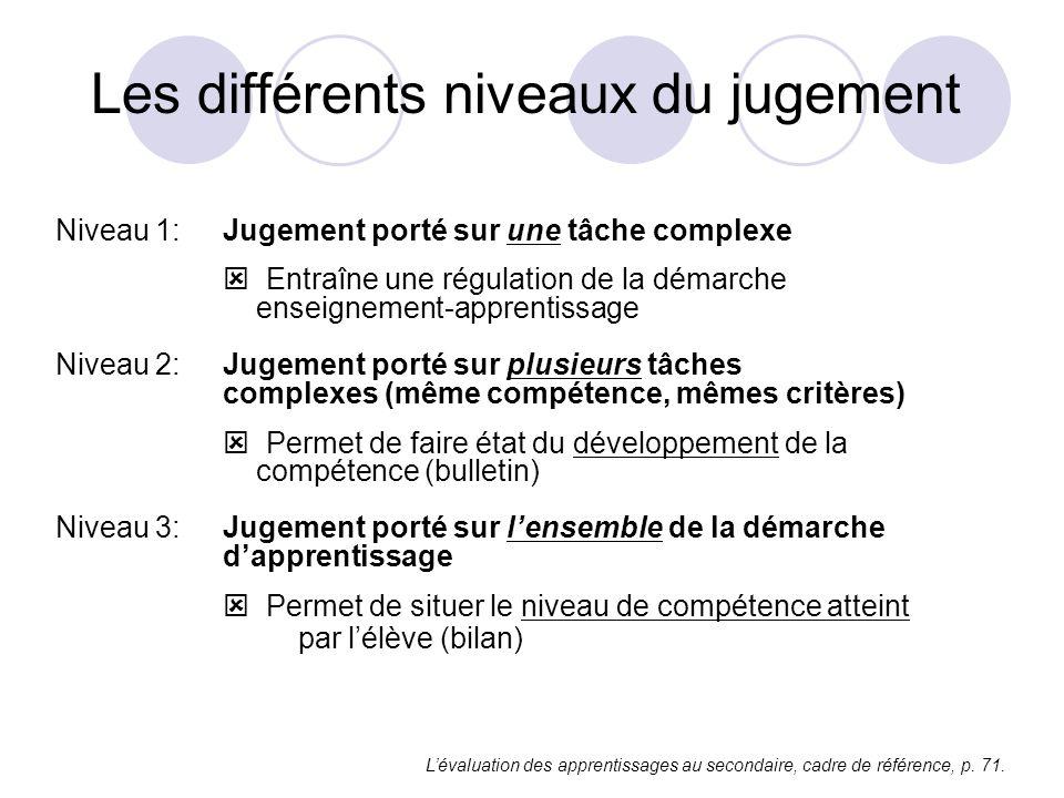 Les différents niveaux du jugement Niveau 1:Jugement porté sur une tâche complexe Entraîne une régulation de la démarche enseignement-apprentissage Ni