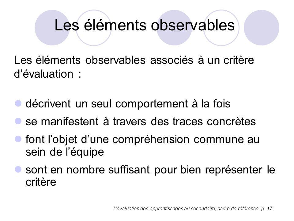 Les éléments observables Les éléments observables associés à un critère dévaluation : décrivent un seul comportement à la fois se manifestent à traver