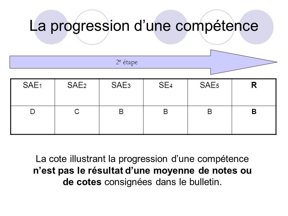 La progression dune compétence SAE 1 SAE 2 SAE 3 SE 4 SAE 5 R DCBBBB 2 e étape La cote illustrant la progression dune compétence nest pas le résultat