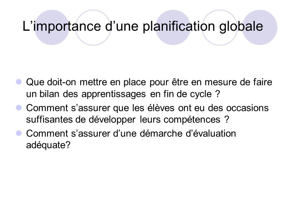Limportance dune planification globale Que doit-on mettre en place pour être en mesure de faire un bilan des apprentissages en fin de cycle ? Comment