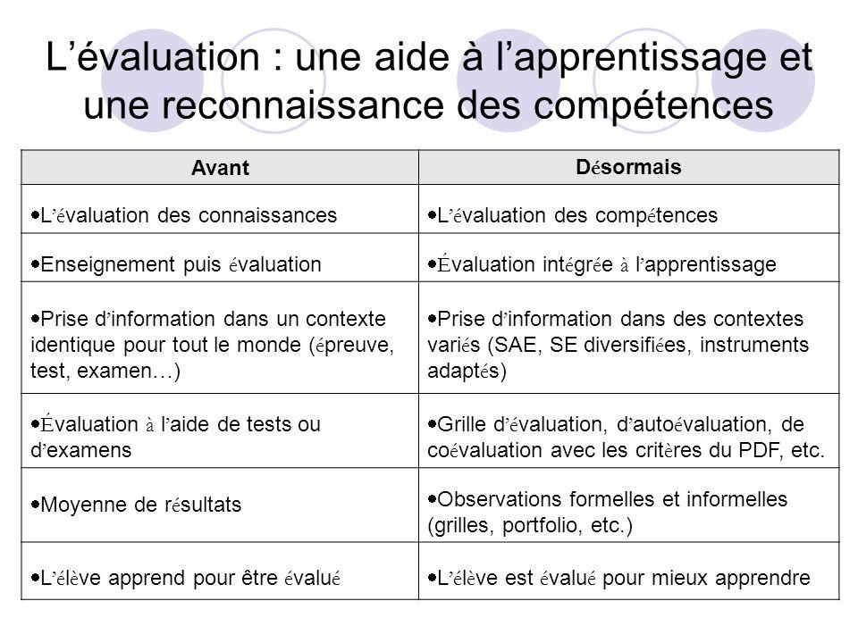 Lévaluation : une aide à lapprentissage et une reconnaissance des compétences Avant D é sormais L é valuation des connaissances L é valuation des comp