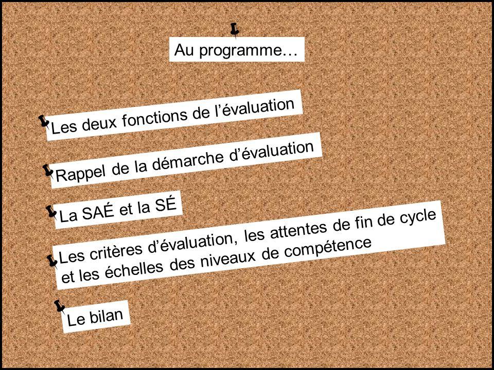 Au programme… Rappel de la démarche dévaluation Les critères dévaluation, les attentes de fin de cycle et les échelles des niveaux de compétence Les d