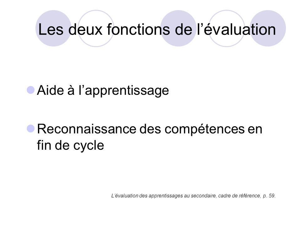Les deux fonctions de lévaluation Aide à lapprentissage Reconnaissance des compétences en fin de cycle Lévaluation des apprentissages au secondaire, c