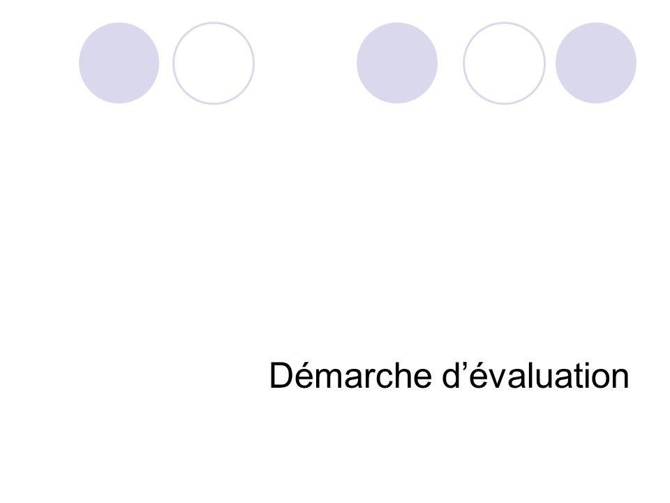 Démarche dévaluation