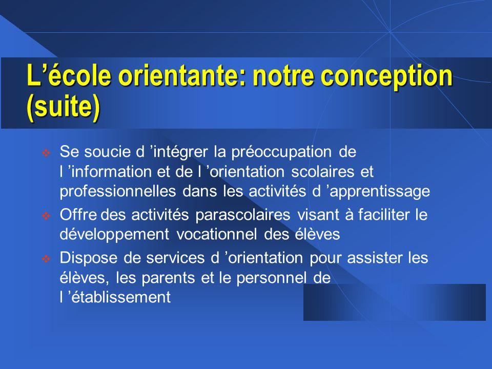 Lécole orientante: notre conception (suite) v Se soucie d intégrer la préoccupation de l information et de l orientation scolaires et professionnelles