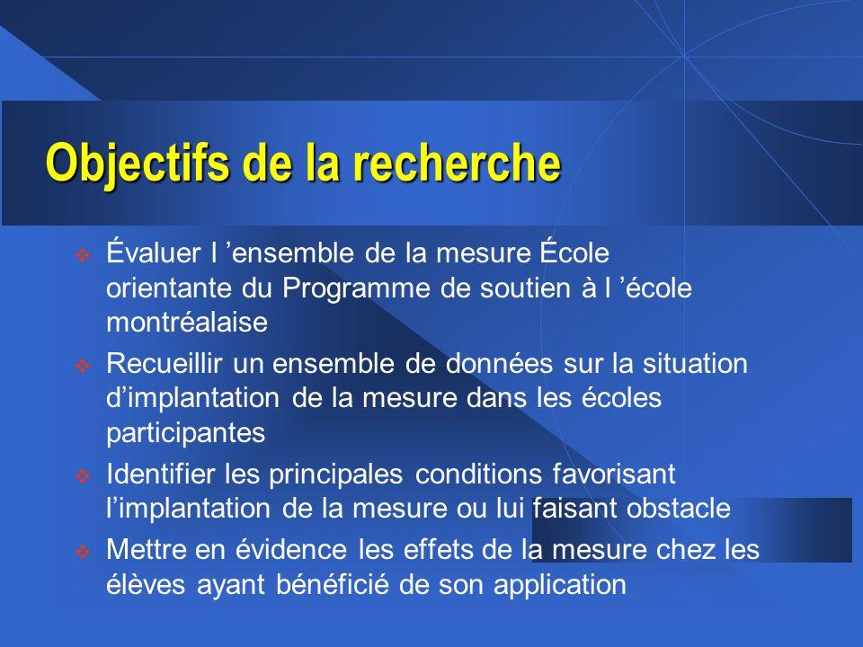 Objectifs de la recherche v Évaluer l ensemble de la mesure École orientante du Programme de soutien à l école montréalaise v Recueillir un ensemble d