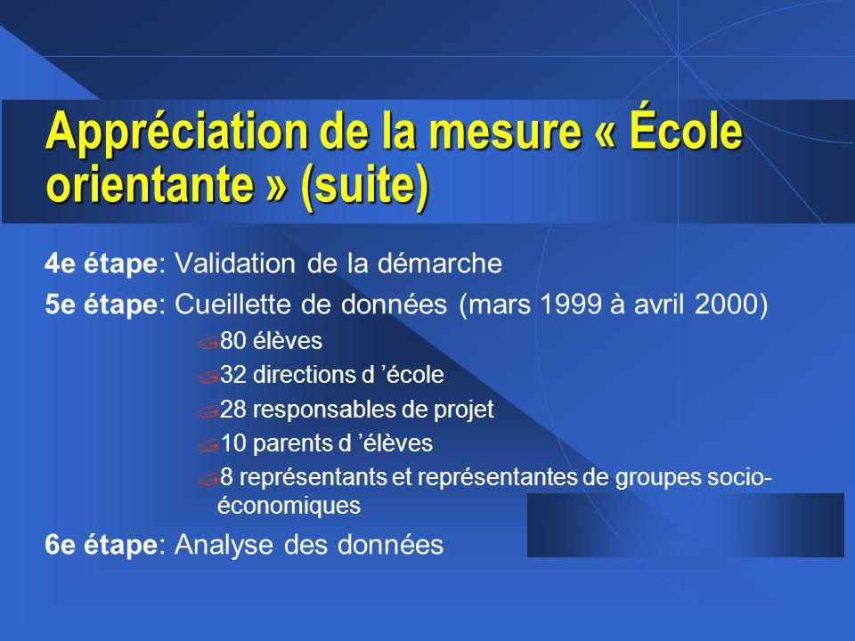 Appréciation de la mesure « École orientante » (suite) 4e étape: Validation de la démarche 5e étape: Cueillette de données (mars 1999 à avril 2000) /